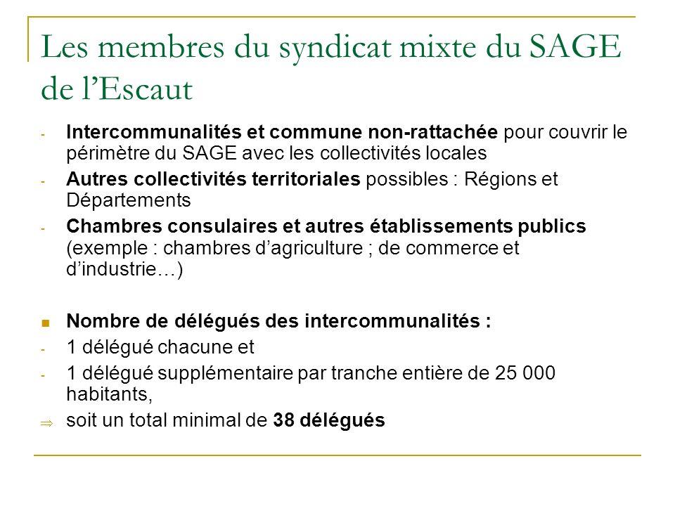 Les membres du syndicat mixte du SAGE de l'Escaut