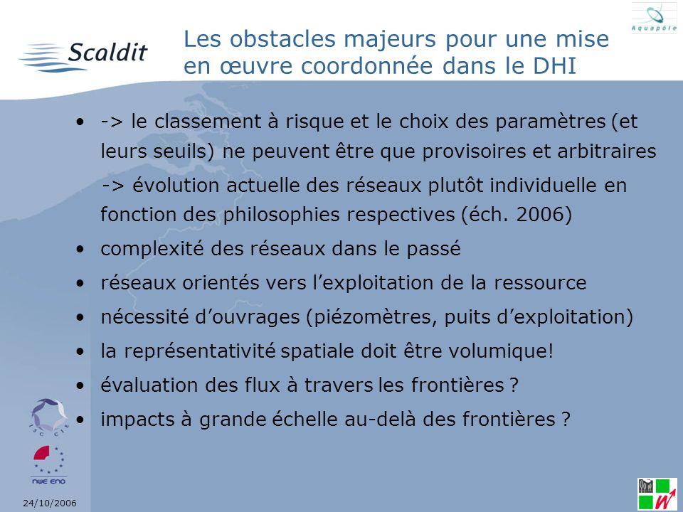 Les obstacles majeurs pour une mise en œuvre coordonnée dans le DHI