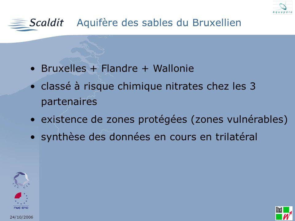 Aquifère des sables du Bruxellien
