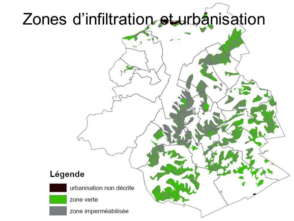 Zones d'infiltration et urbanisation