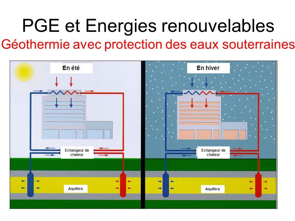PGE et Energies renouvelables Géothermie avec protection des eaux souterraines