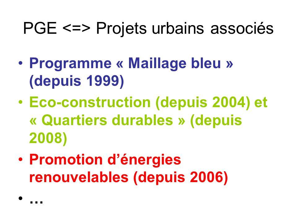 PGE <=> Projets urbains associés