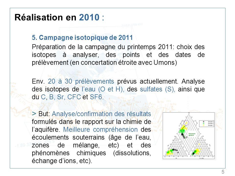 Réalisation en 2010 : 5. Campagne isotopique de 2011