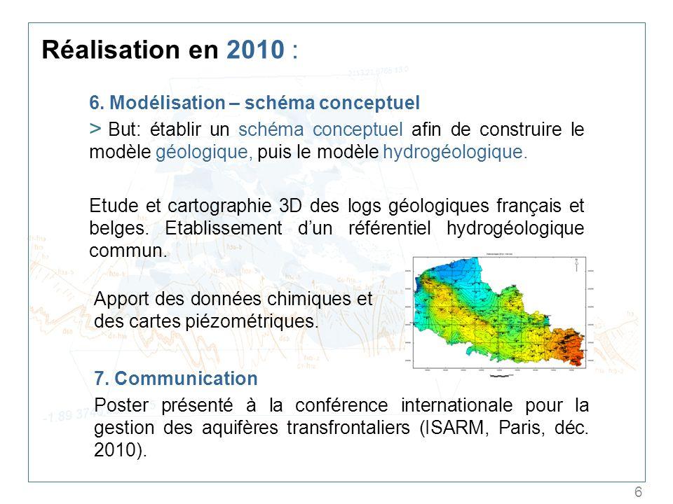 Réalisation en 2010 : 6. Modélisation – schéma conceptuel