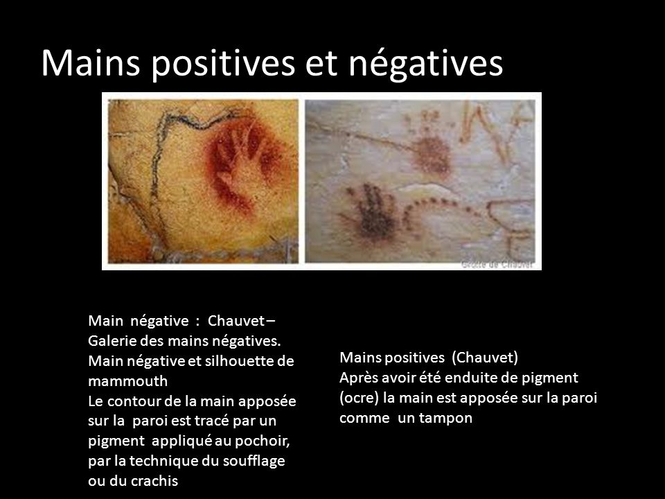 Mains positives et négatives