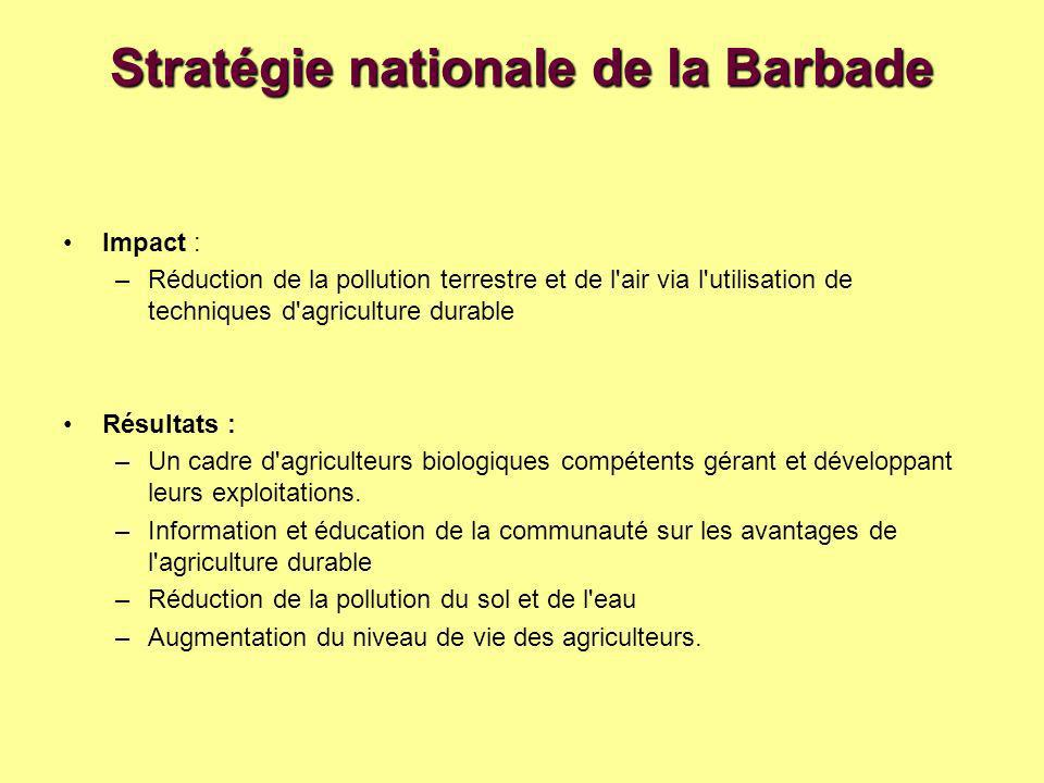 Stratégie nationale de la Barbade