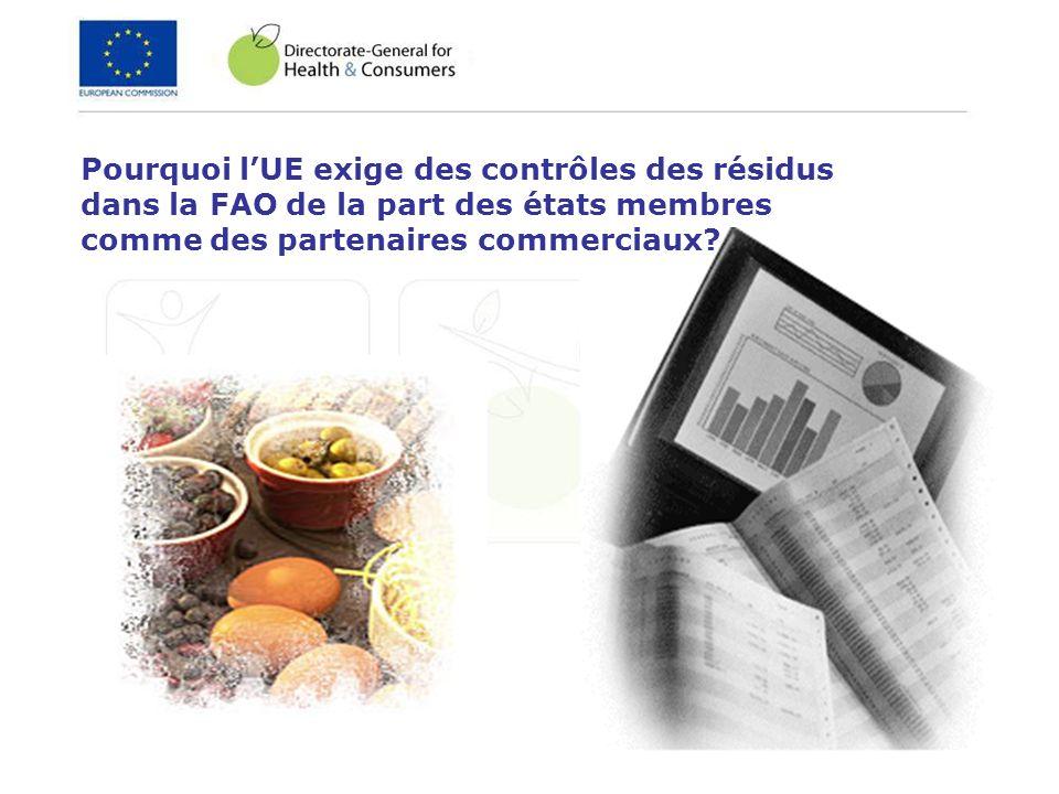Pourquoi l'UE exige des contrôles des résidus dans la FAO de la part des états membres comme des partenaires commerciaux