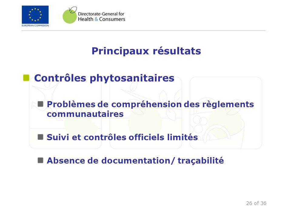 Contrôles phytosanitaires