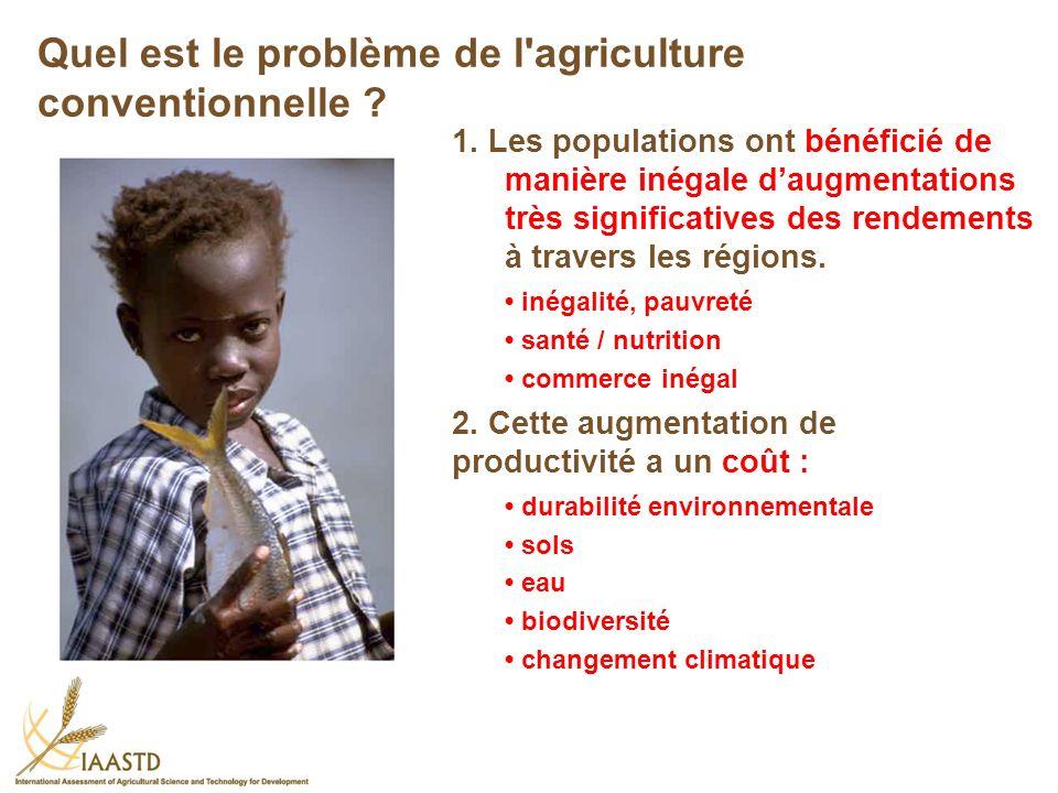 Quel est le problème de l agriculture conventionnelle