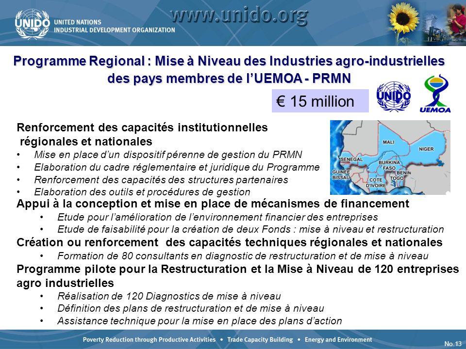 Programme Regional : Mise à Niveau des Industries agro-industrielles des pays membres de l'UEMOA - PRMN