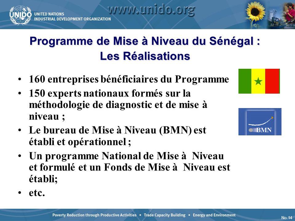 Programme de Mise à Niveau du Sénégal :