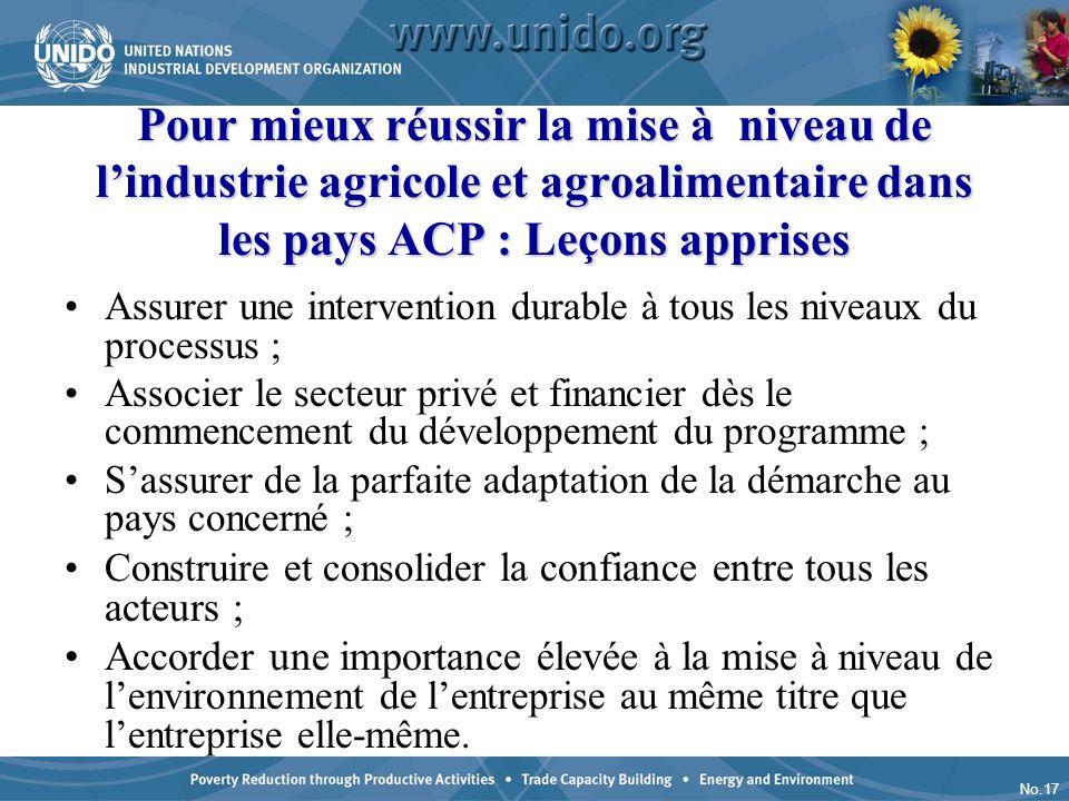 Pour mieux réussir la mise à niveau de l'industrie agricole et agroalimentaire dans les pays ACP : Leçons apprises
