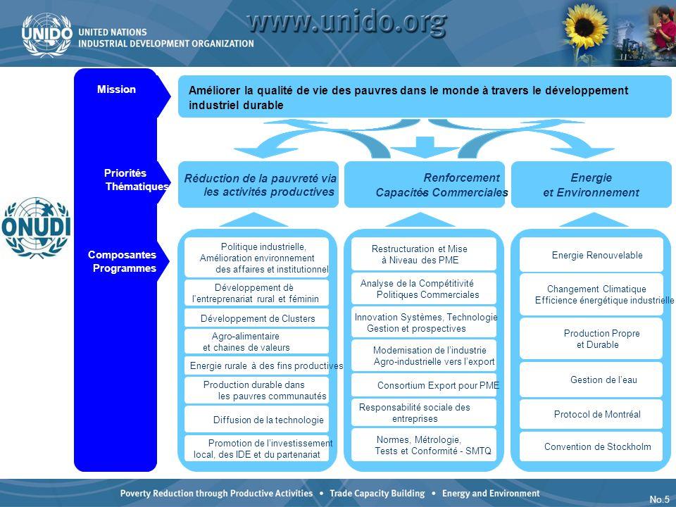 Capacités Commerciales - Réduction de la pauvreté via