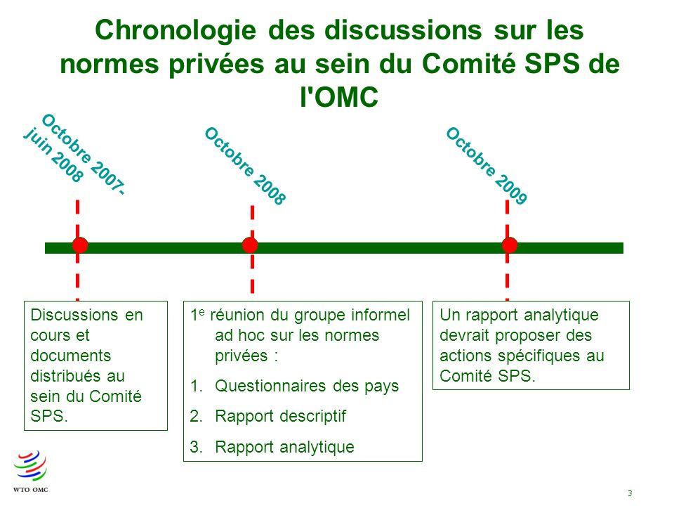 Chronologie des discussions sur les normes privées au sein du Comité SPS de l OMC