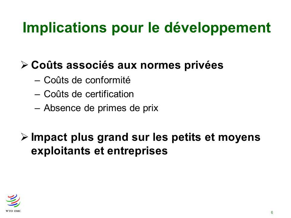 Implications pour le développement