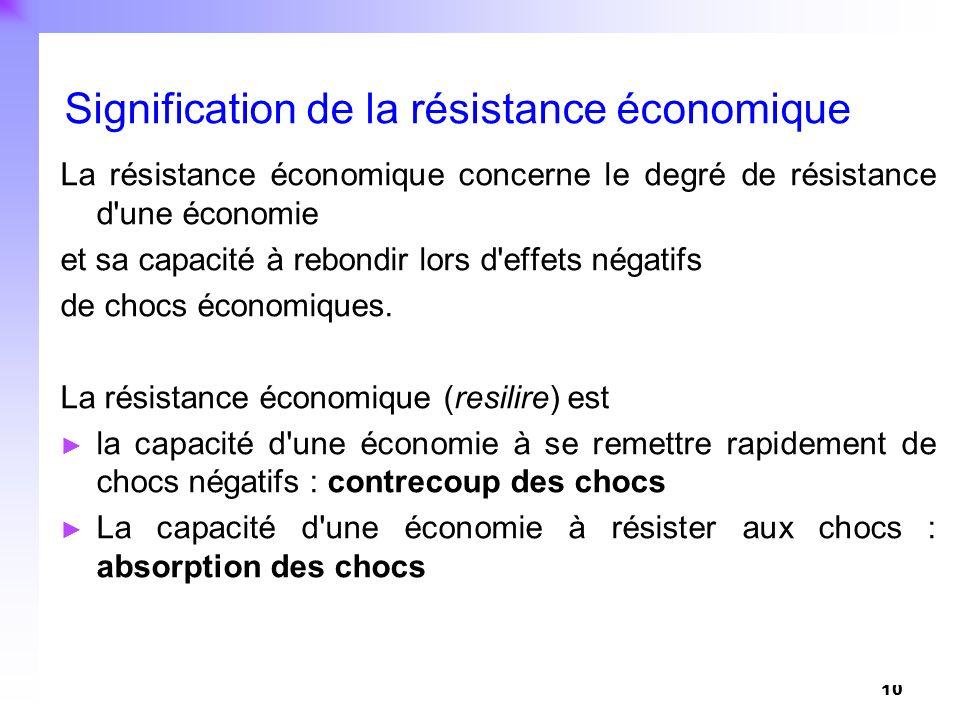 Signification de la résistance économique