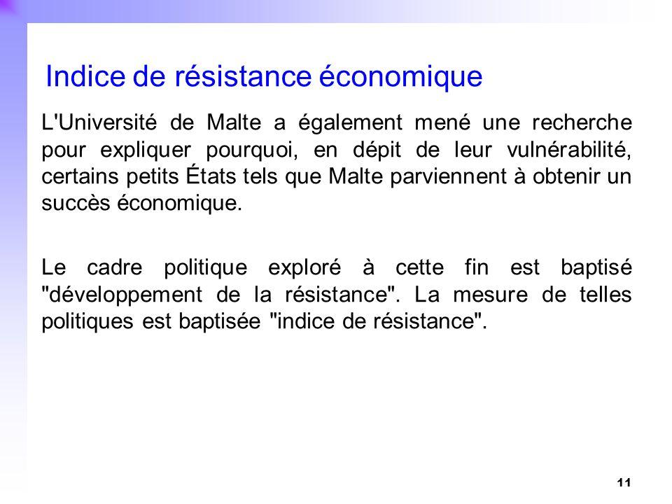 Indice de résistance économique