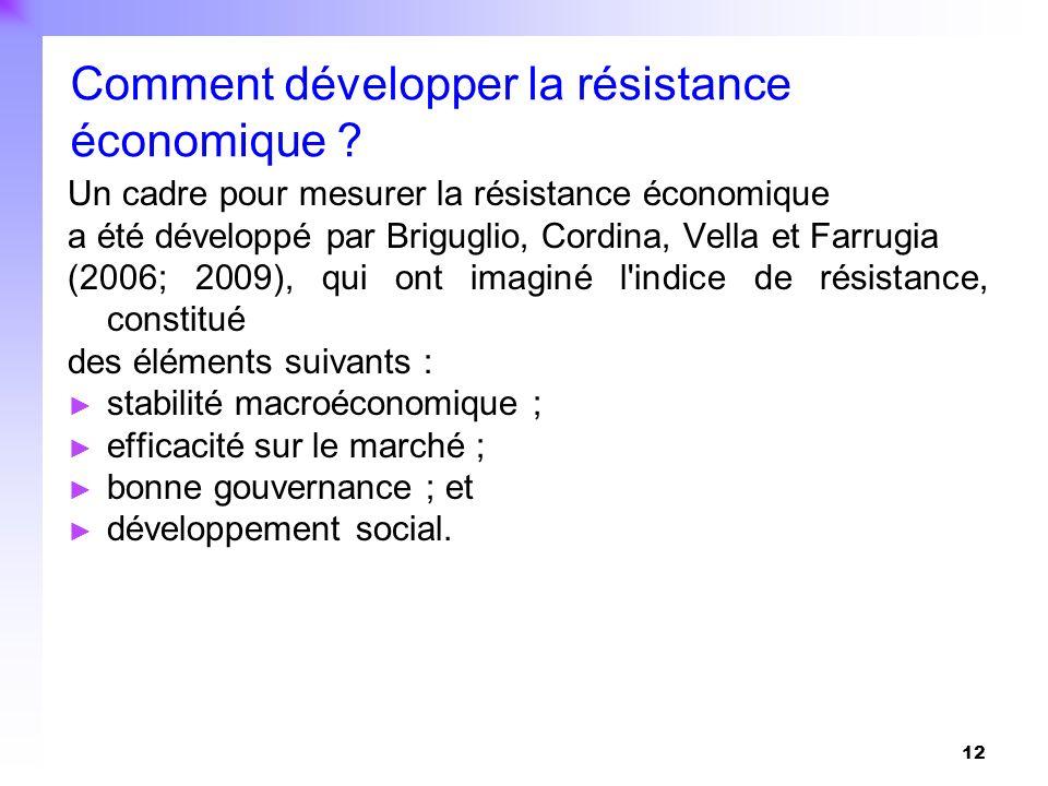 Comment développer la résistance économique
