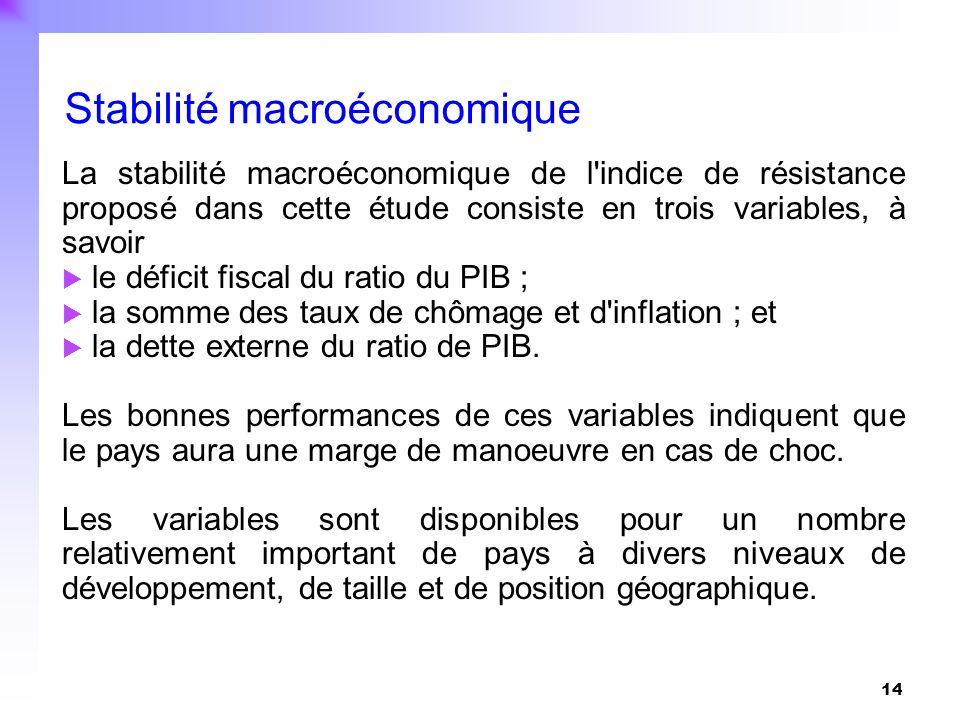 Stabilité macroéconomique