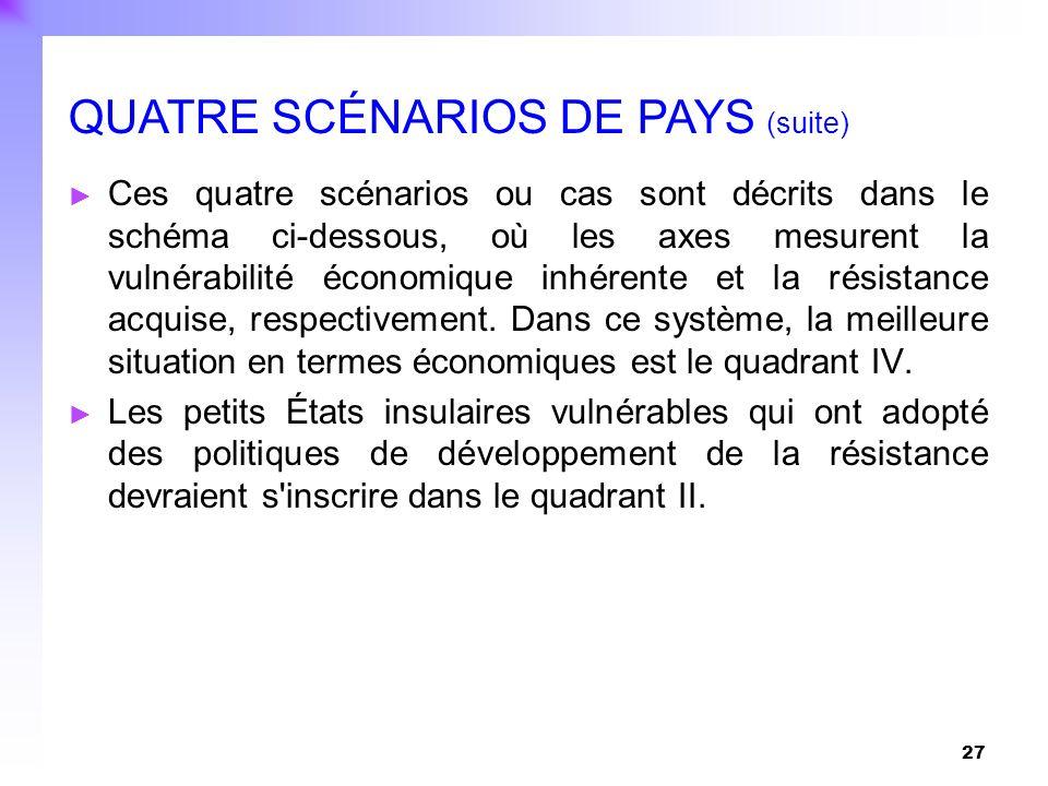 QUATRE SCÉNARIOS DE PAYS (suite)