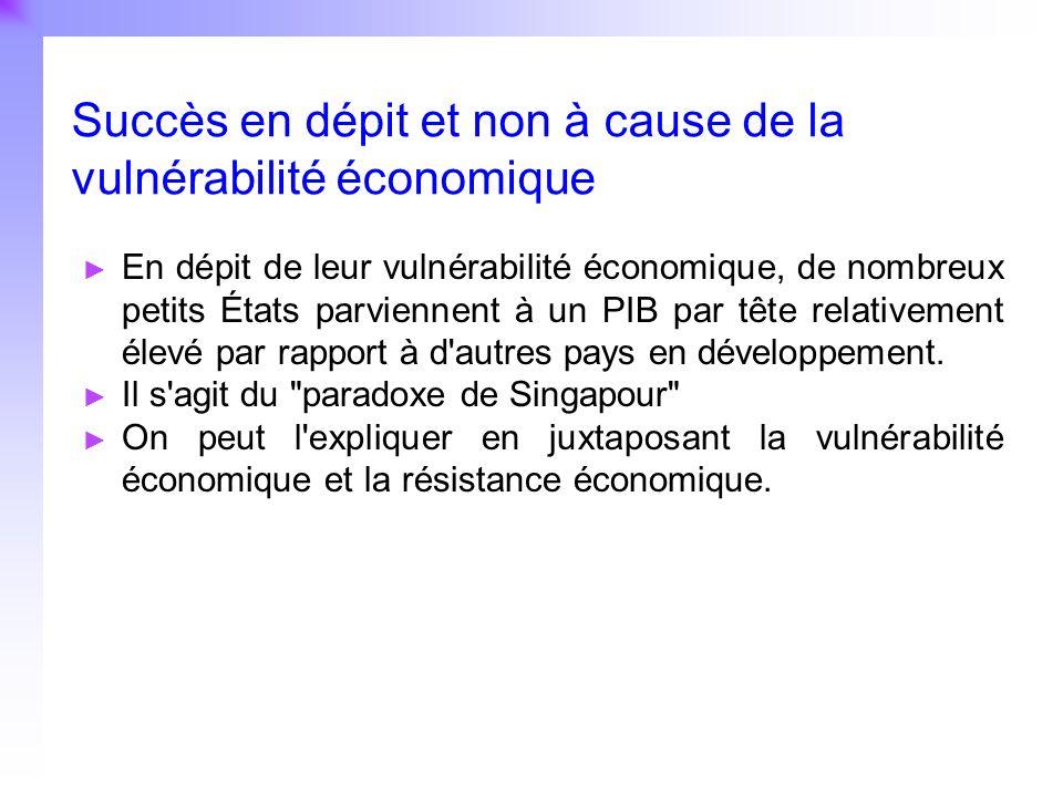 Succès en dépit et non à cause de la vulnérabilité économique