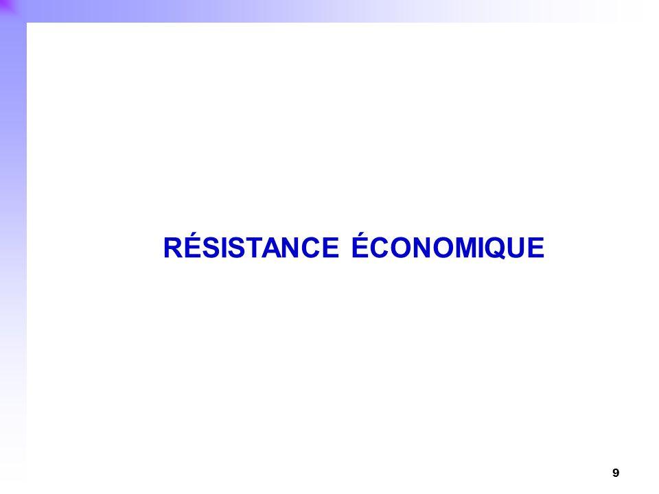 RÉSISTANCE ÉCONOMIQUE