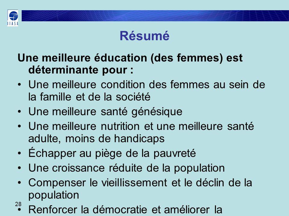Résumé Une meilleure éducation (des femmes) est déterminante pour :