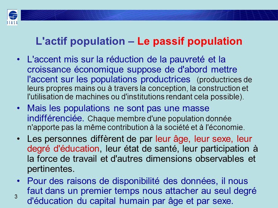 L actif population – Le passif population