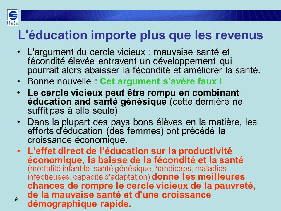 L éducation importe plus que les revenus