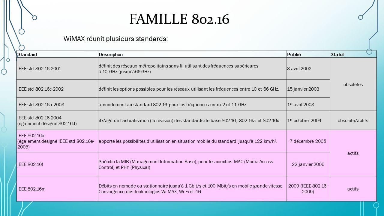 ieee std 18 2002 pdf