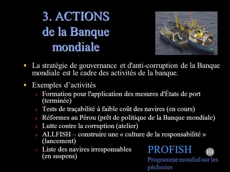3. ACTIONS de la Banque mondiale