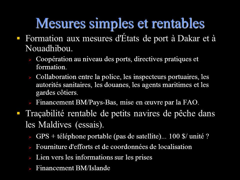 Mesures simples et rentables