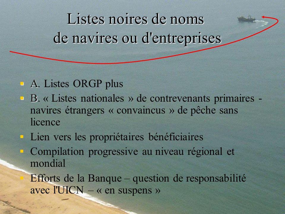 Listes noires de noms de navires ou d entreprises