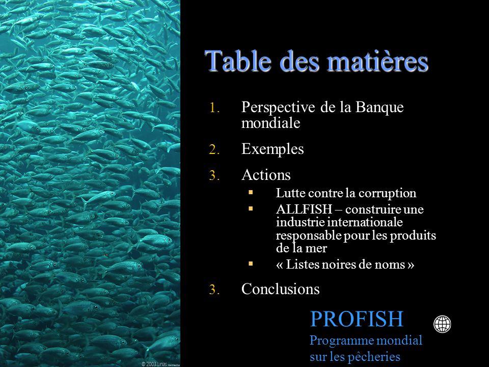 Table des matières PROFISH Perspective de la Banque mondiale Exemples