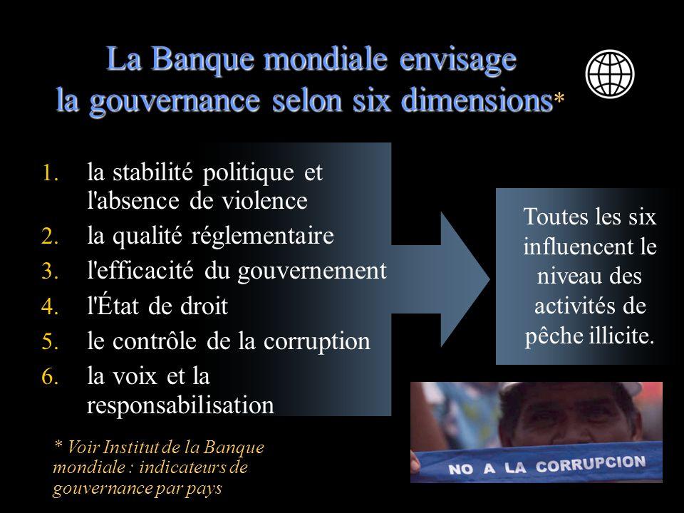 La Banque mondiale envisage la gouvernance selon six dimensions*