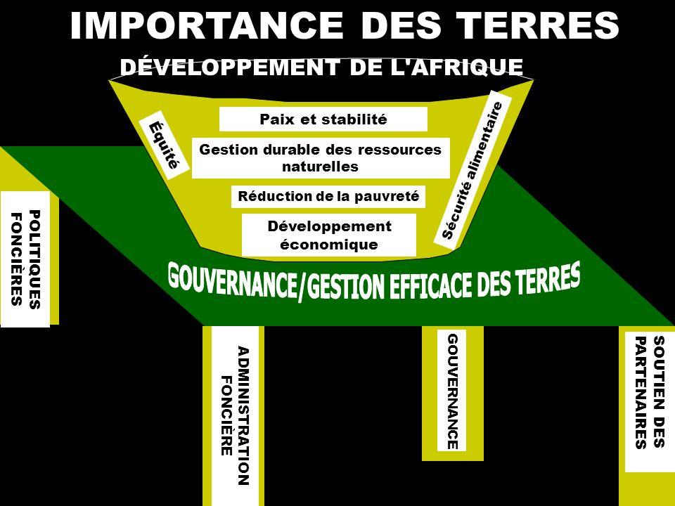 IMPORTANCE DES TERRES GOUVERNANCE/GESTION EFFICACE DES TERRES