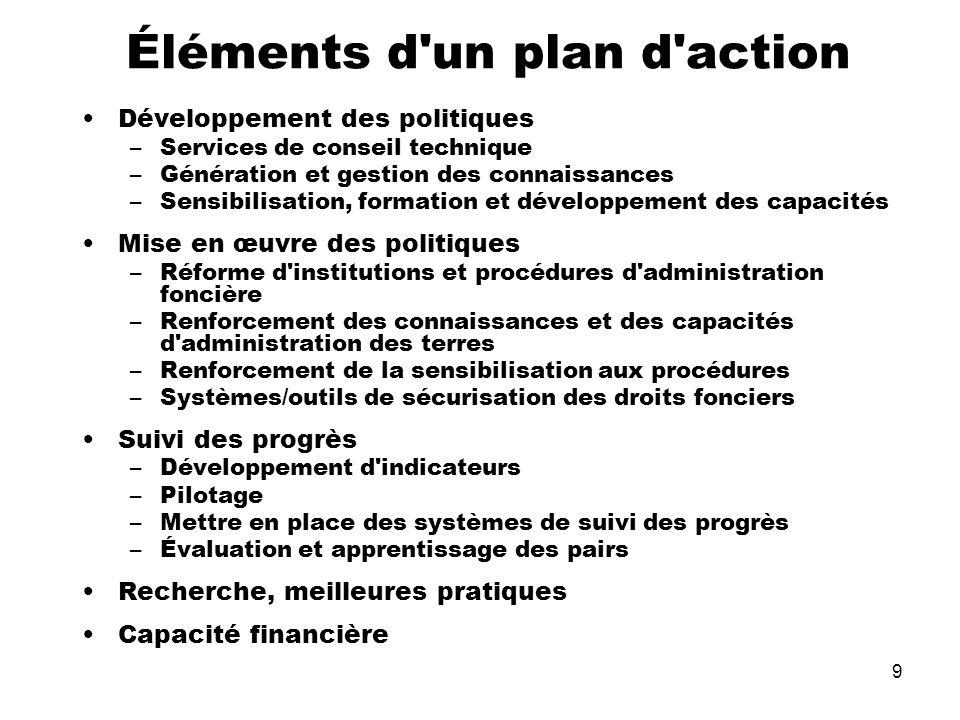 Éléments d un plan d action