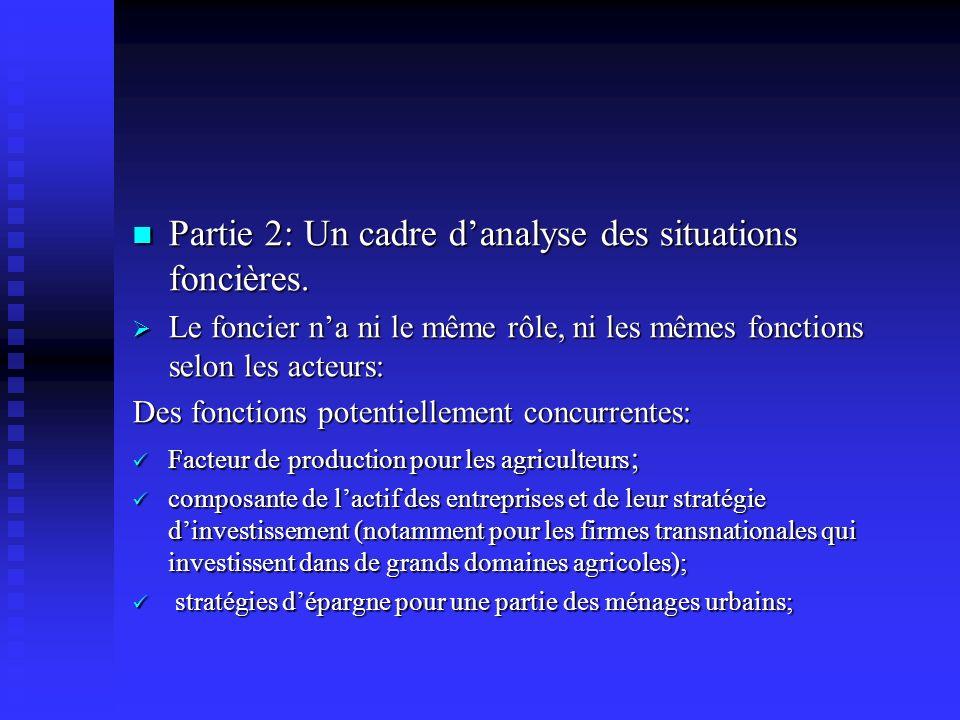 Partie 2: Un cadre d'analyse des situations foncières.