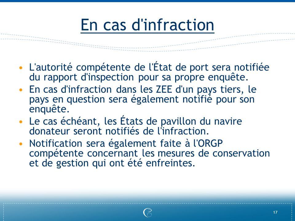 En cas d infraction L autorité compétente de l État de port sera notifiée du rapport d inspection pour sa propre enquête.