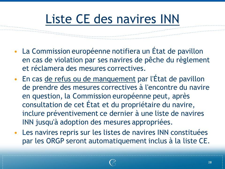 Liste CE des navires INN