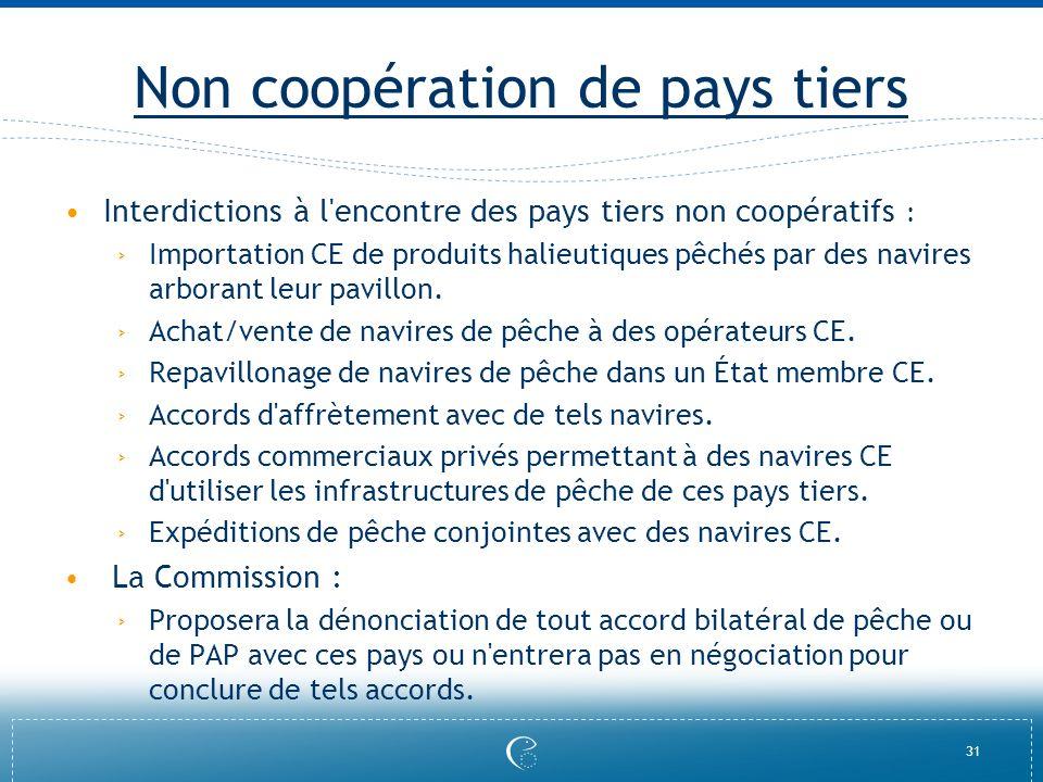 Non coopération de pays tiers