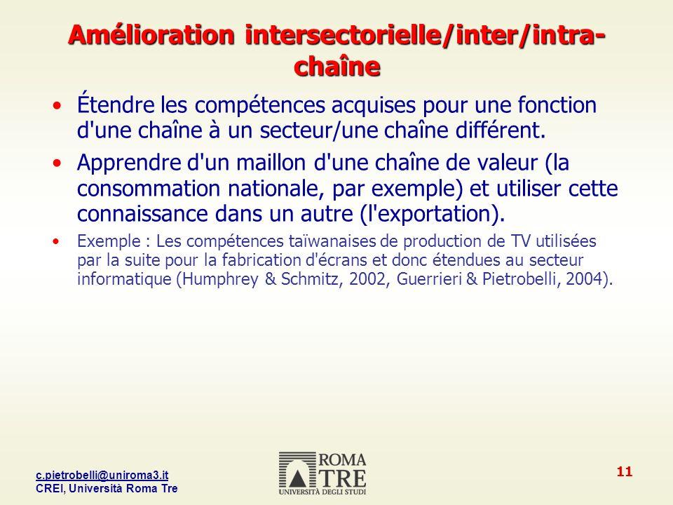 Amélioration intersectorielle/inter/intra-chaîne
