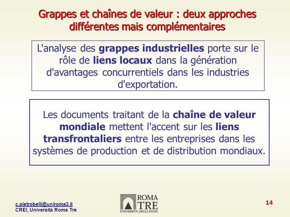 Grappes et chaînes de valeur : deux approches différentes mais complémentaires