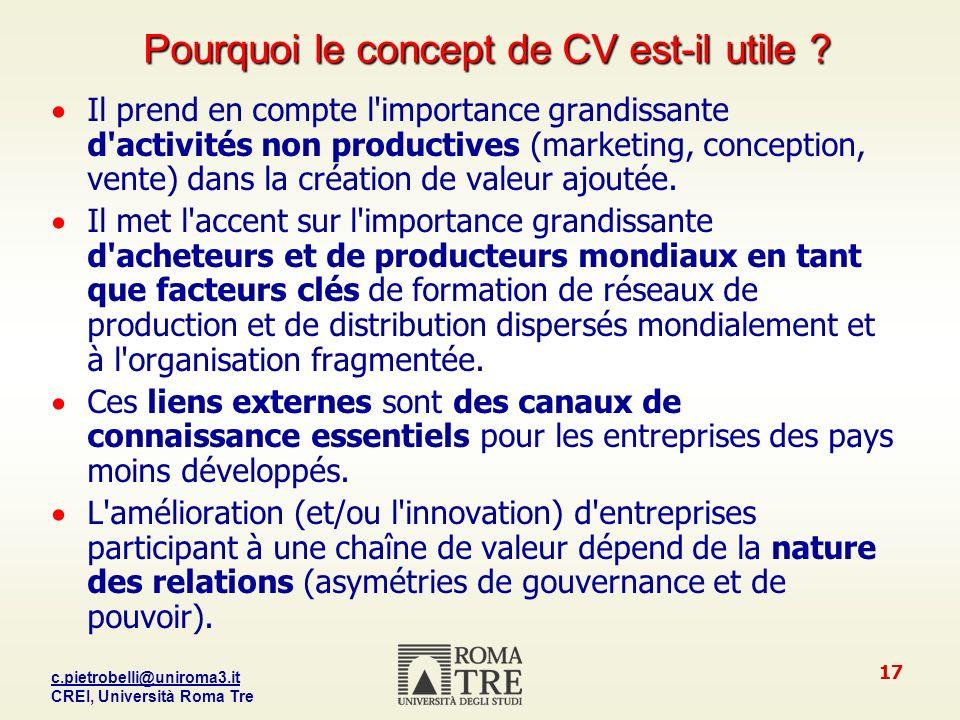 Pourquoi le concept de CV est-il utile