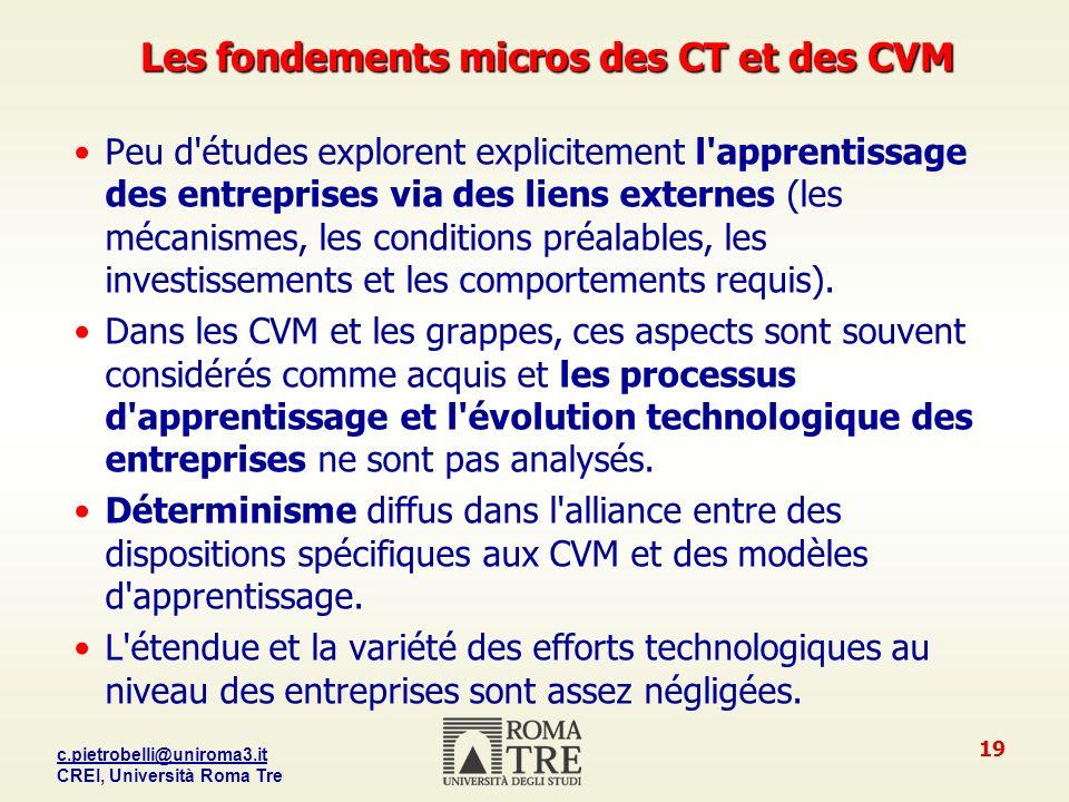 Les fondements micros des CT et des CVM
