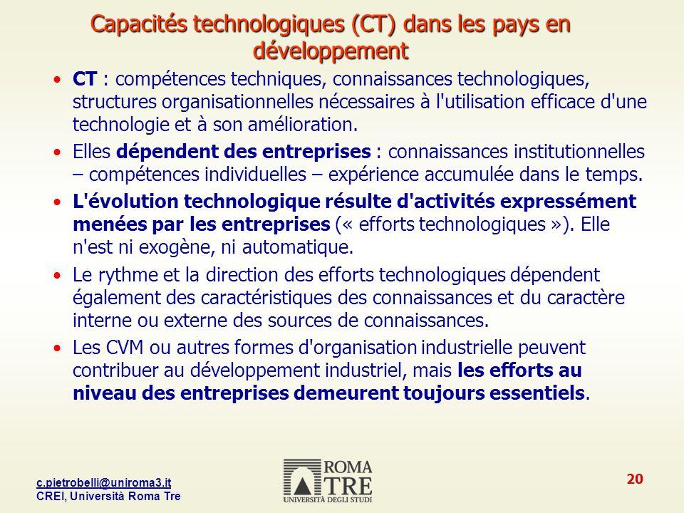 Capacités technologiques (CT) dans les pays en développement