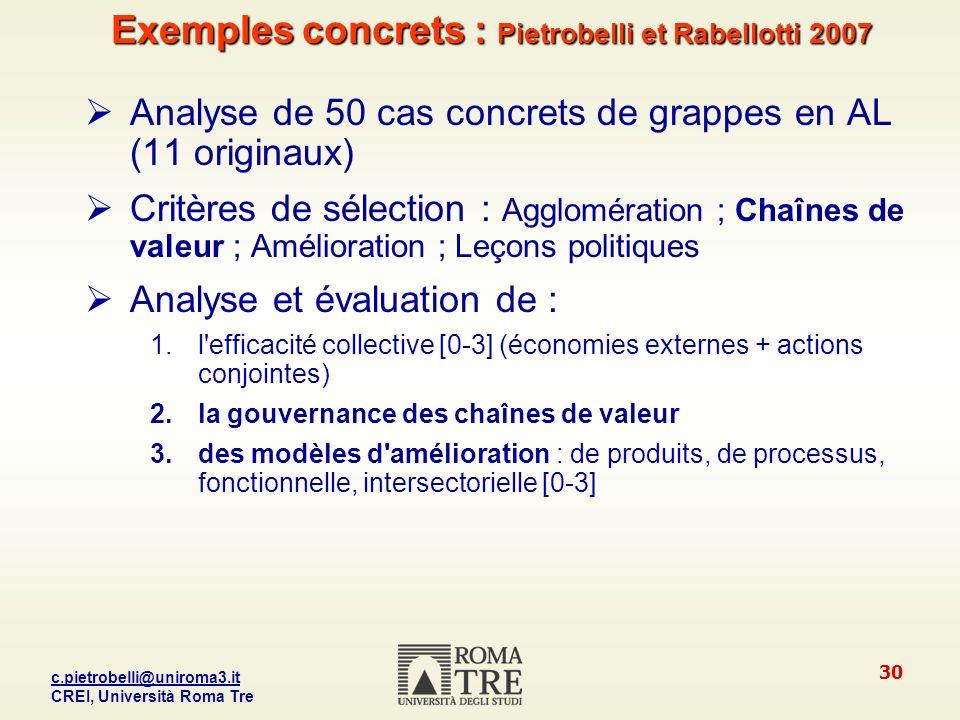 Exemples concrets : Pietrobelli et Rabellotti 2007