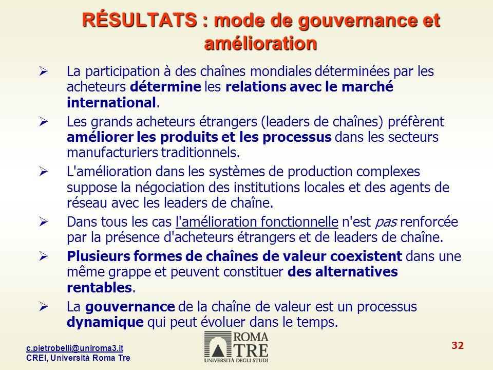 RÉSULTATS : mode de gouvernance et amélioration