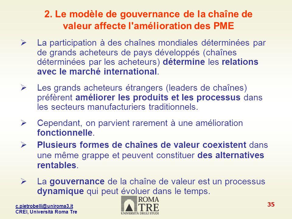 2. Le modèle de gouvernance de la chaîne de valeur affecte l amélioration des PME
