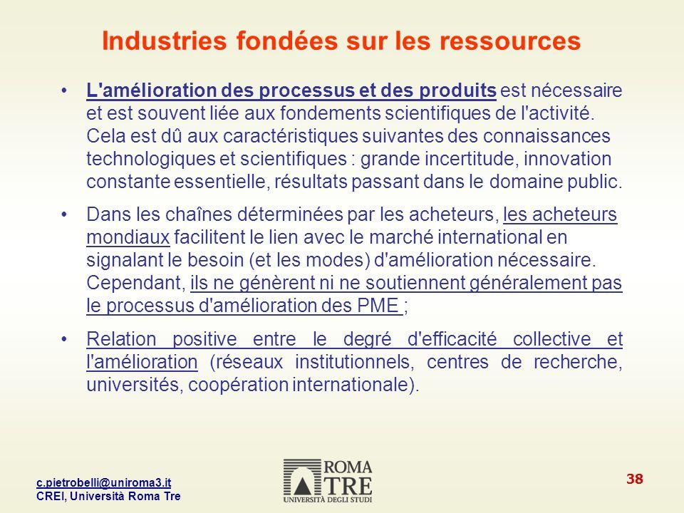 Industries fondées sur les ressources
